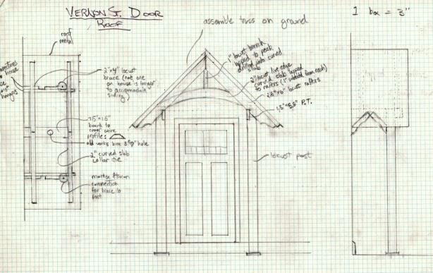 door plans