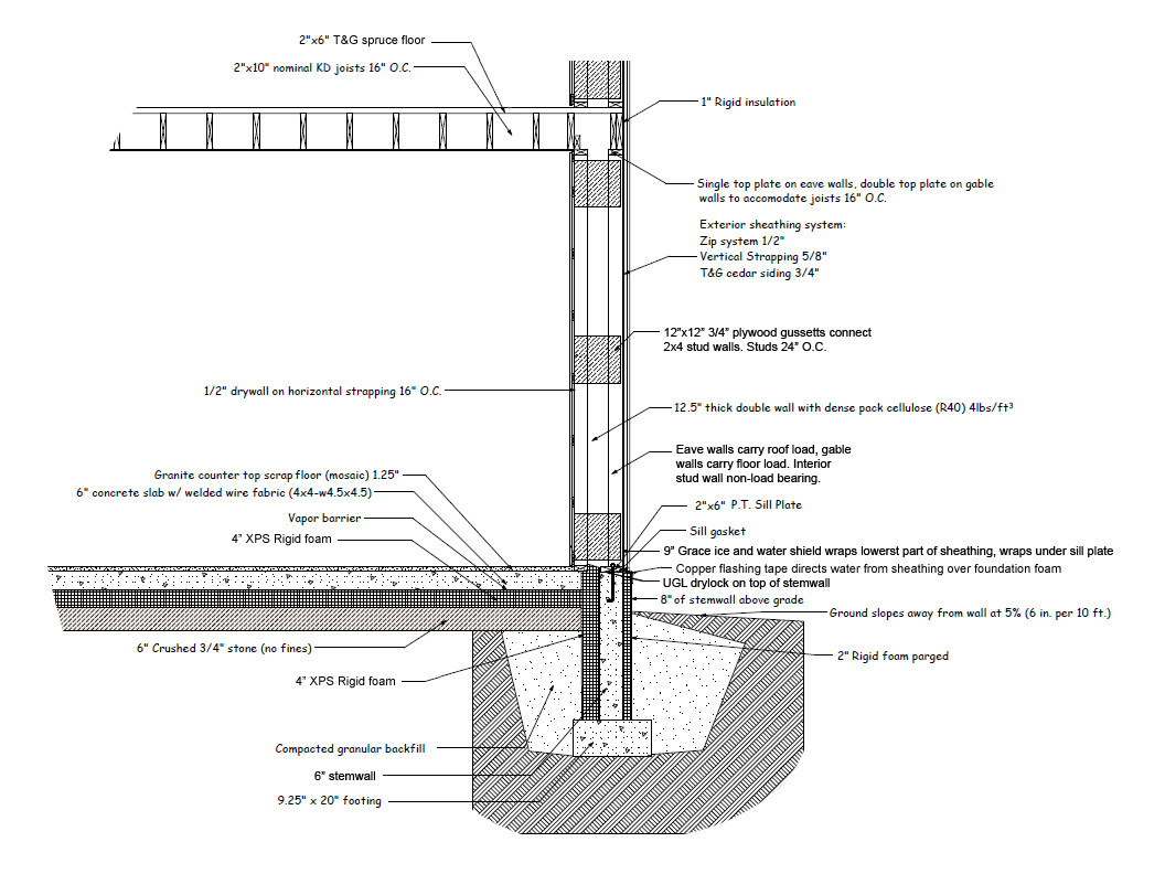 Wall Assembly Diagram Design Construction of Spartan