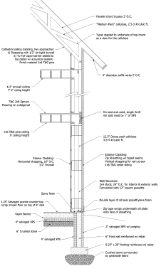 Wall assembly diagram