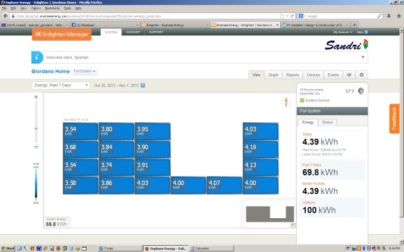 PV monitoring screen shot Enlighten Enphase