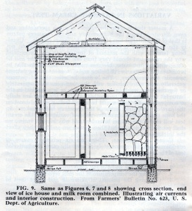 Ice House Plan view 2