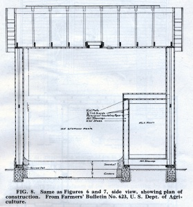 Icehouse construction plan view 1