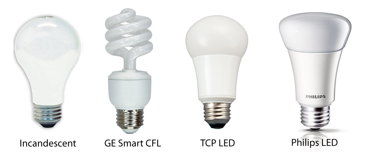 Light Bulb Cost Comparison Design Construction Of Spartan Hannah 39 S Home