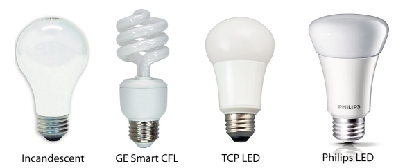 Light Bulb Comparison